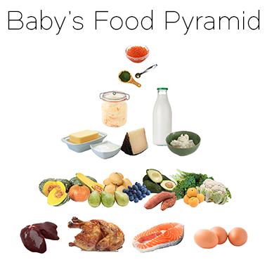 Baby Nutrition For Better Bones Megan Garcia
